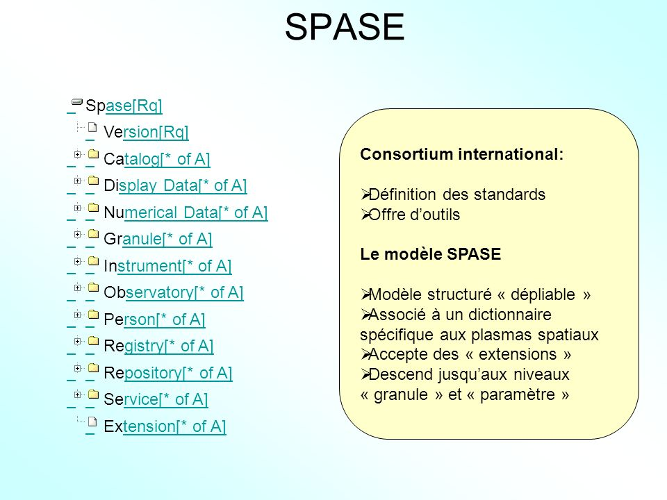 SPASE Spase[Rq] Version[Rq] Catalog[* of A] Display Data[* of A]